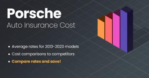 Porsche auto insurance illustration